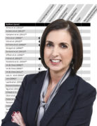 Karen Dunn Lopez, PhD, MPH, RN
